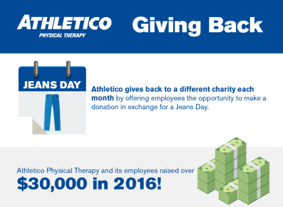 ways athletico gave back jeans day