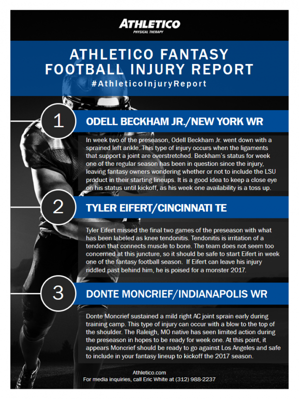 Week 1 Athletico Injury Report
