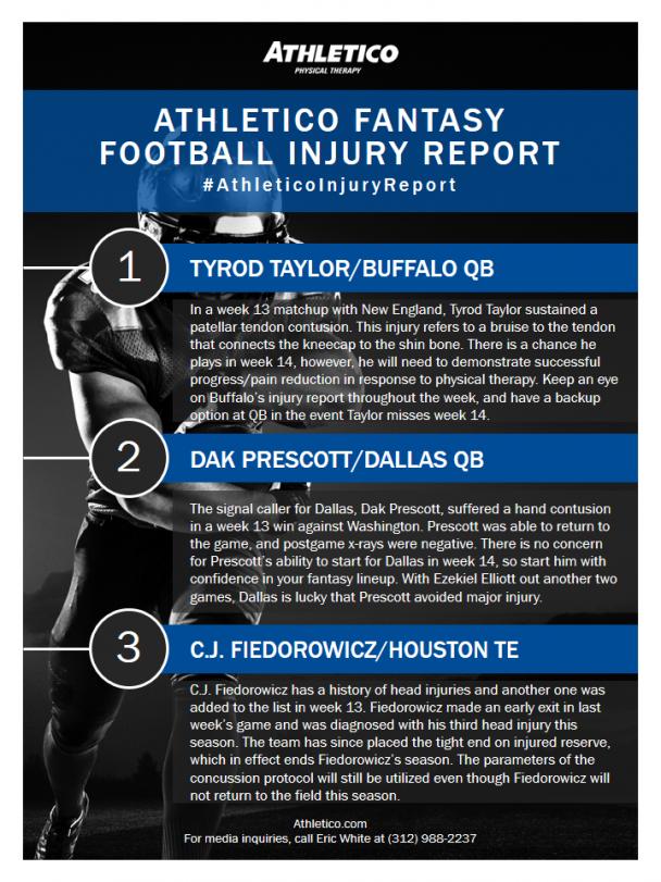 fantasy football injurt update report week 14