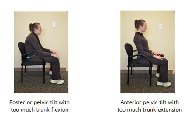 Find your neutral spine