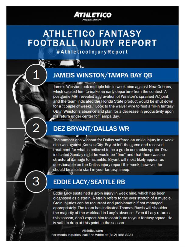 Fantasy Football Injury Report Week 10