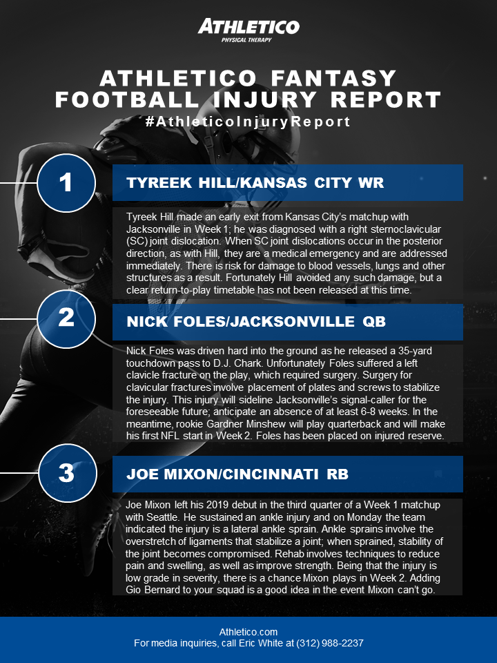 Athletico Fantasy Football Injury Report Week 2