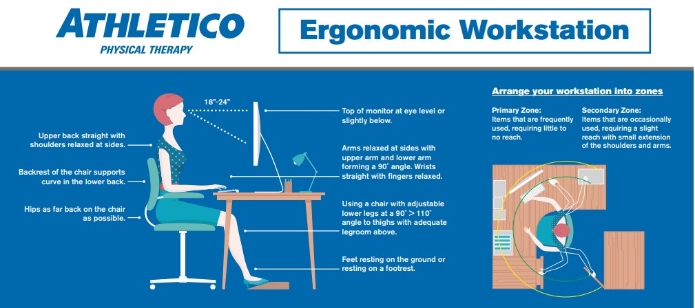 Ergonomic Do's and Don'ts: Long Term Home Office/Classroom Tips