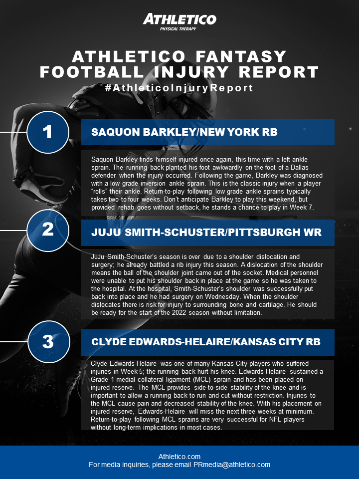 Athletico Fantasy Football Injury Report: Week 6